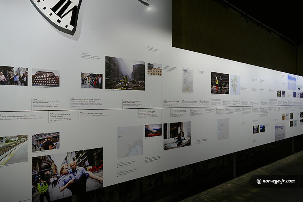 Centre du 22 juillet à Oslo - Chronologie de l'attaque terroriste
